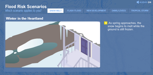 Flood Risk Scenarios. Learn about the various causes of flooding.