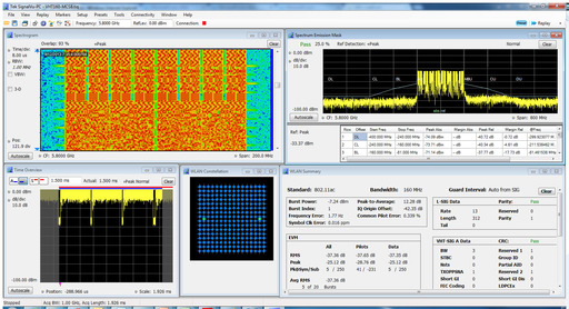 WLAN measurements from a signal captured from an MDO4000B and analyzed by SignalVu-PC over a Live Link. Included in the measurements shown are a Spectral Emissions Mask measurement done over 800 MHz, as well as the Error Vector Magnitude.