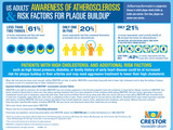 60010-crestor-infographic-athero-awareness-sm