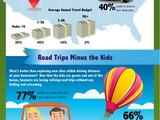 12,000 AARP members were polled on their travel preferences. Homewood Suites created the enclosed infographic to demonstrate how boomers spend their money and live life when away from home.