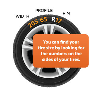Use the measurements of the tire's width, profile and rim size to determine which Snow Sock size to order.
