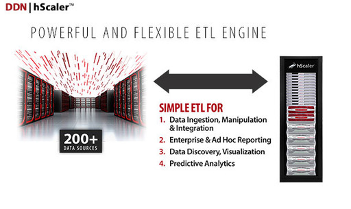 Powerful and Flexible ETL Engine