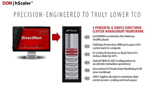 Precision-Engineered to Truly Lower TCO
