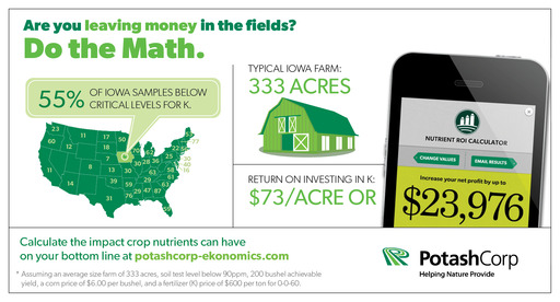 Do the Math: Are Farmers Leaving Money in the Fields