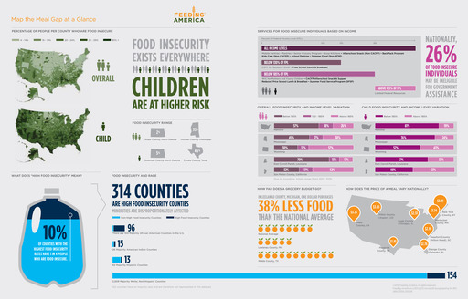 Infographic: Map the Meal Gap at a Glance