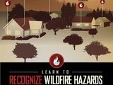 62255-community-hazards-print-sm