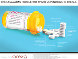 62279-opioid-dependence-infographic-7-3-13-sm