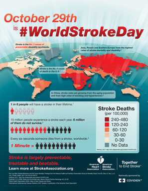 Stroke around the world might surprise you.