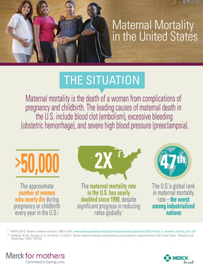 Learn about maternal mortality in the United States