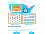 62780-global-infographic-2-p1-sm