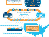 62780-global-infographic-2-p2-sm
