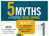 5 myths of positive social change (infographic)