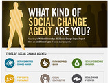 What kind of social change agent are you? (infographic)