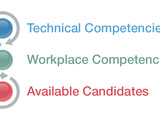 63081-candidate-competency-conundrum-sm