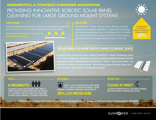 Infographic: Greenbotics - A strategic SunPower acquisition