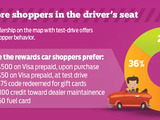 Get more shoppers in the driver's seat