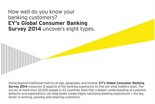 How well do you know your banking customers? EY's Global Consumer Banking Survey 2014 uncovers eight types.