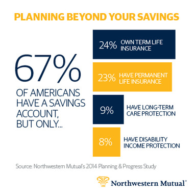 Planning Beyond Savings