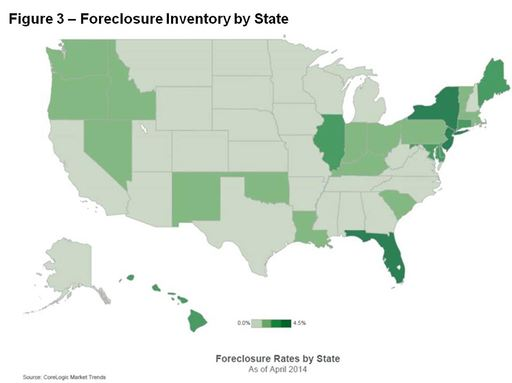 Figure 3 (is a map): Foreclosure Inventory by State Map