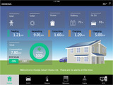 HEMS captures energy data in real time and displays it visually on a tablet-based app developed for Honda Smart Home.
