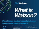 How Watson answers a question: the steps Watson takes to answer a question