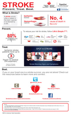 Learn about stroke: Prevent, beat, treat.