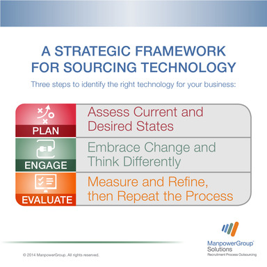 ManpowerGroup Solutions RPO developed an agile and adaptable strategic framework for sourcing technology that enables business leaders to swiftly engage the right talent and drive business success.