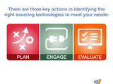 Plan, engage and evaluate -  three actions that help employers identify the right sourcing technology and meet their workfoce and business needs.