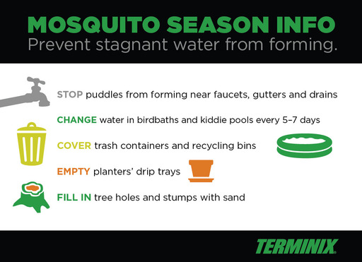 Prevent stagnant water from forming