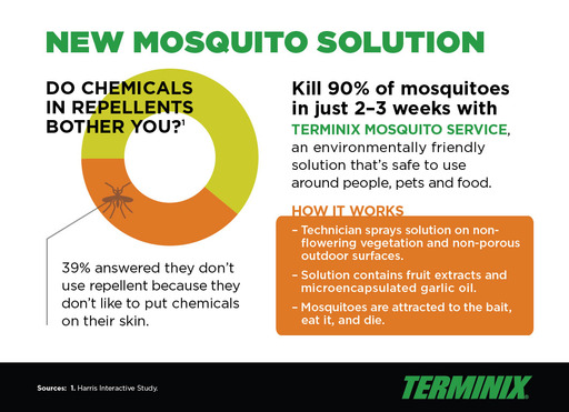 The Terminix mosquito solution