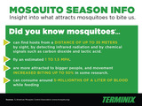 Did you know mosquitoes…