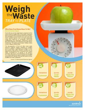 Waste Results Sign