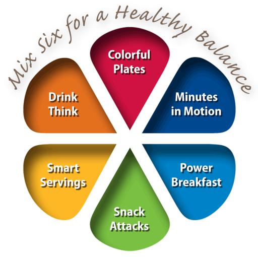 Healthy Balance Toolkit