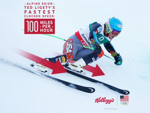 Ted Ligety Stat