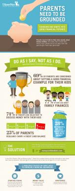 Infographic: Parents' Behaviors Don't Align with Their Intentions