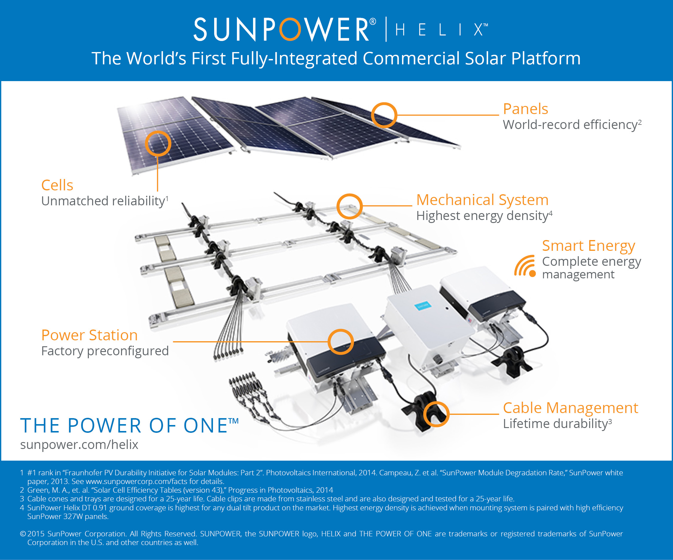 Sunpower 174 Helix Platform Is The World S First Fully