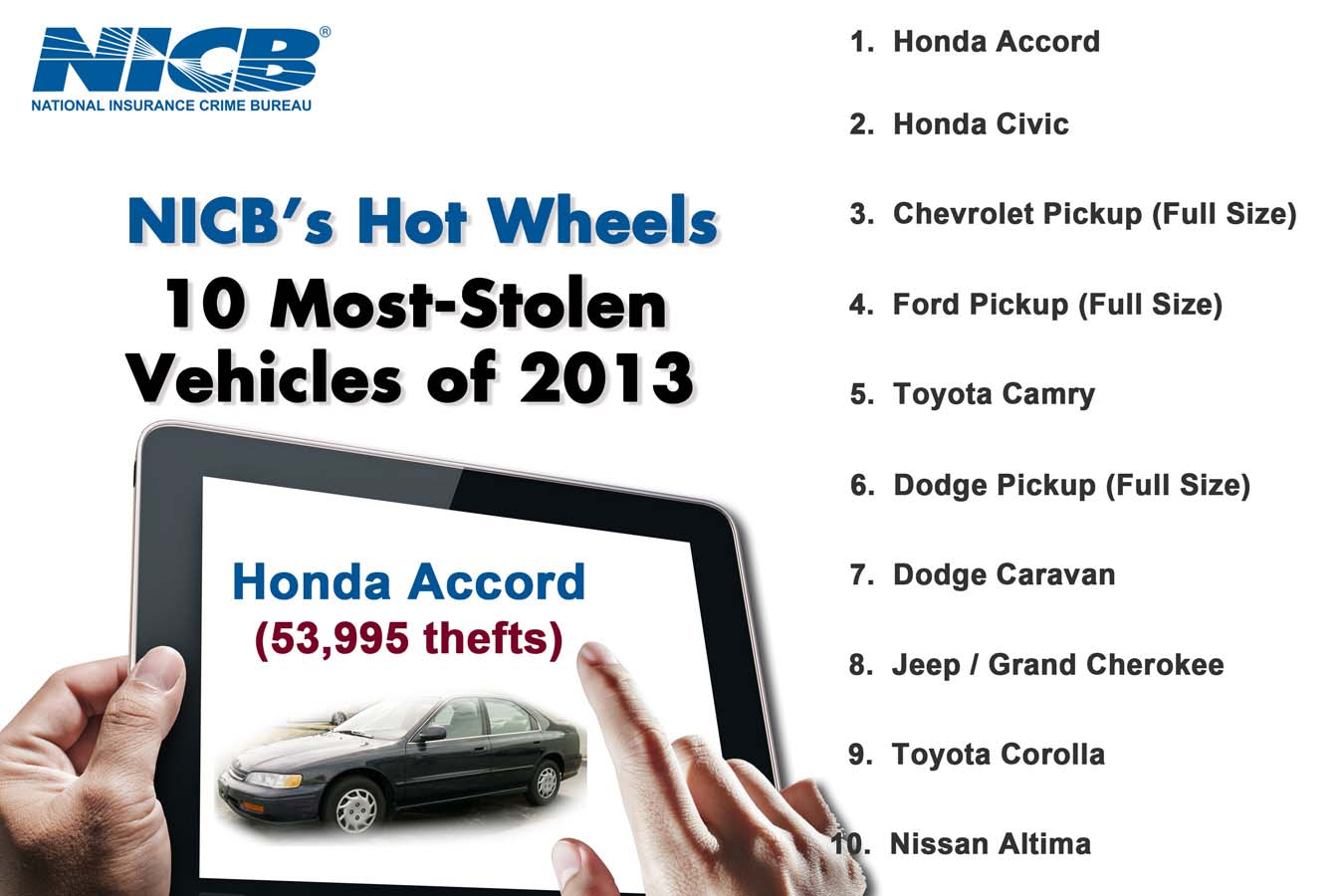Nicb s hot wheels america s 10 most stolen vehicles for Bureau insurance