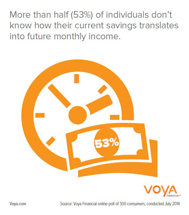 myOrangeMoney helps individuals understand how their accumulated savings translates into estimated future monthly income.
