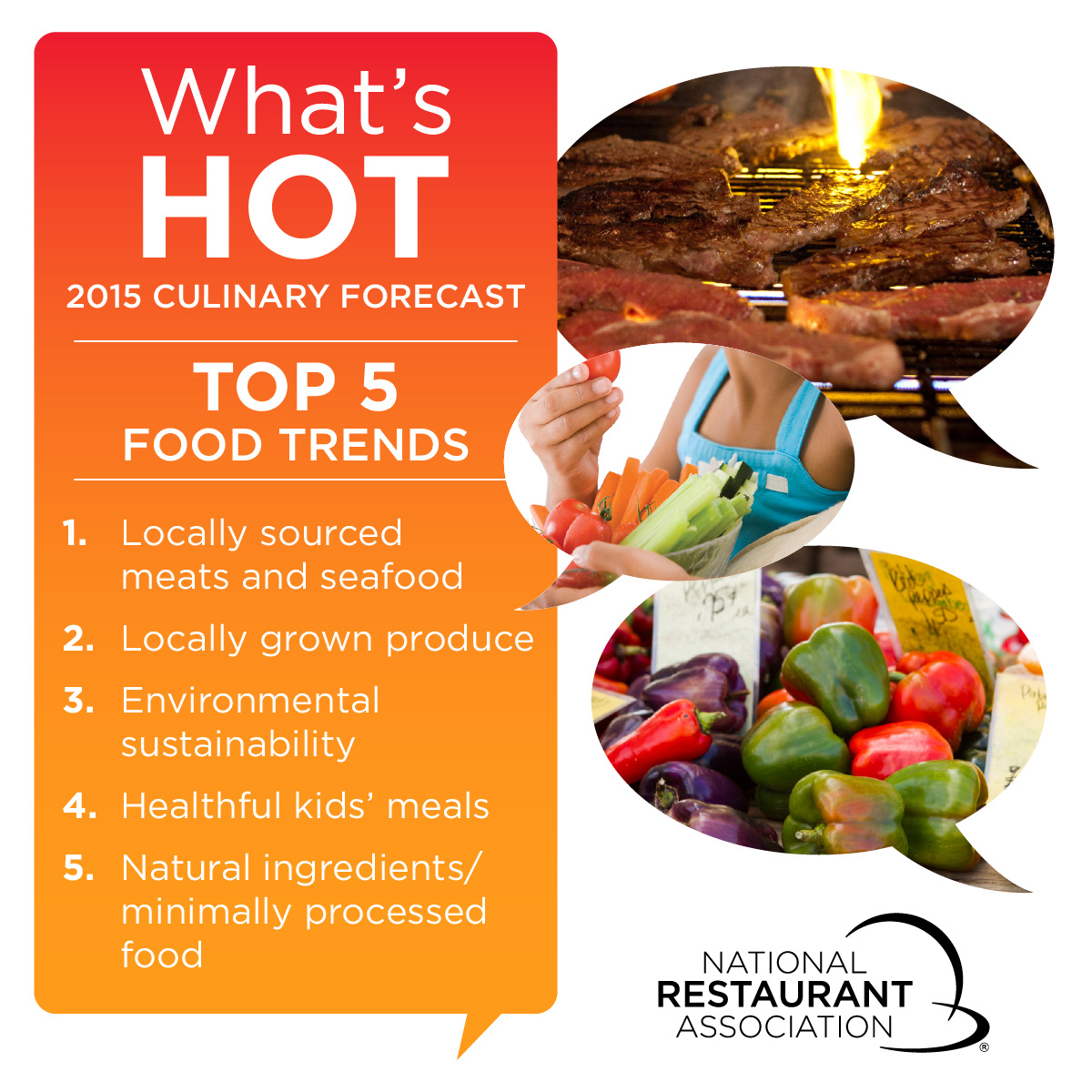 current trends in restaurants Read more about this summer's food and beverage trends that will keep   restaurants such as glazed in charleston, south carolina offer the.