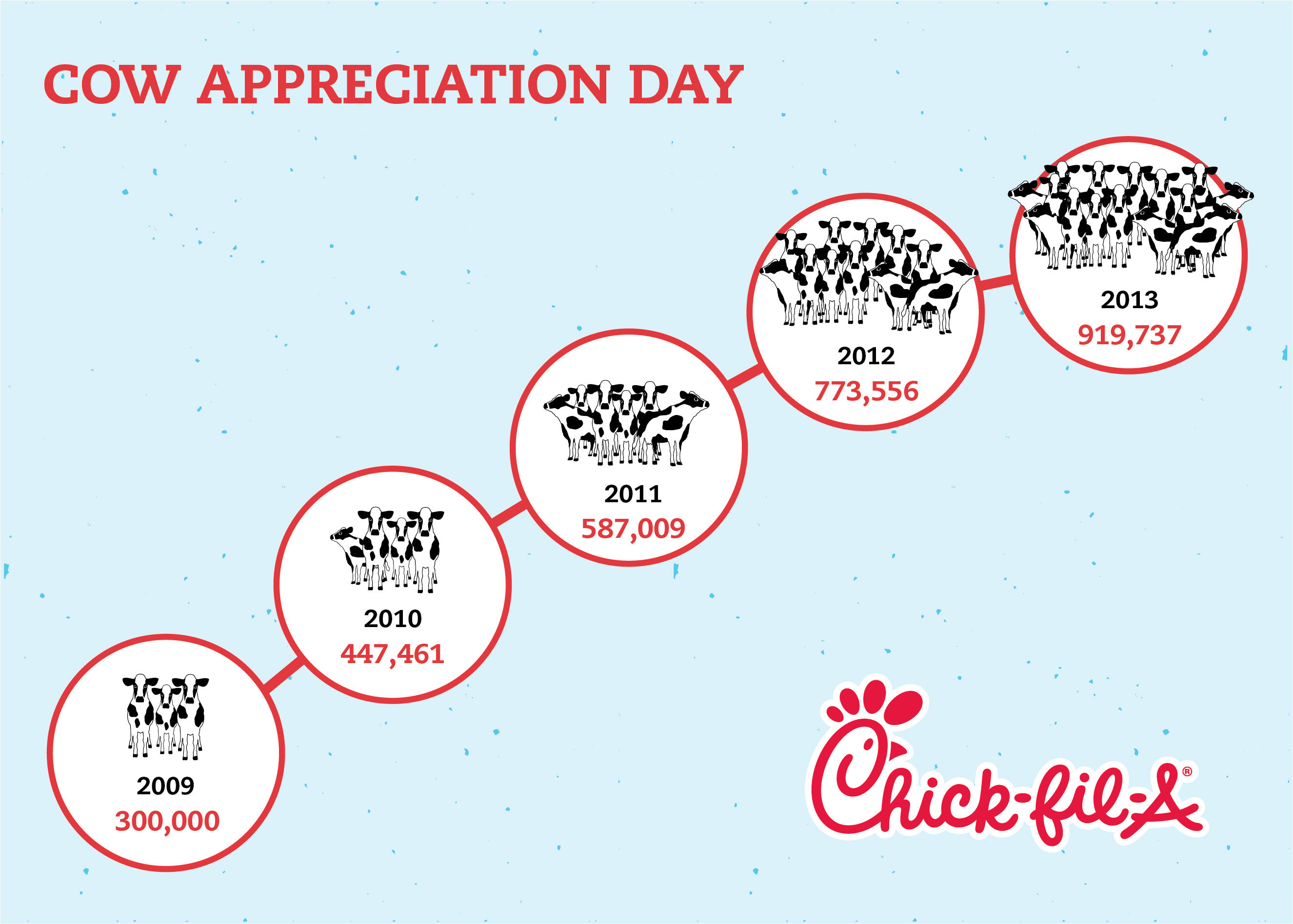 picture about Cow Appreciation Day Printable Costume named Chick-fil-A Invitations Buyers in the direction of Demonstrate Their Destinations, Take in for