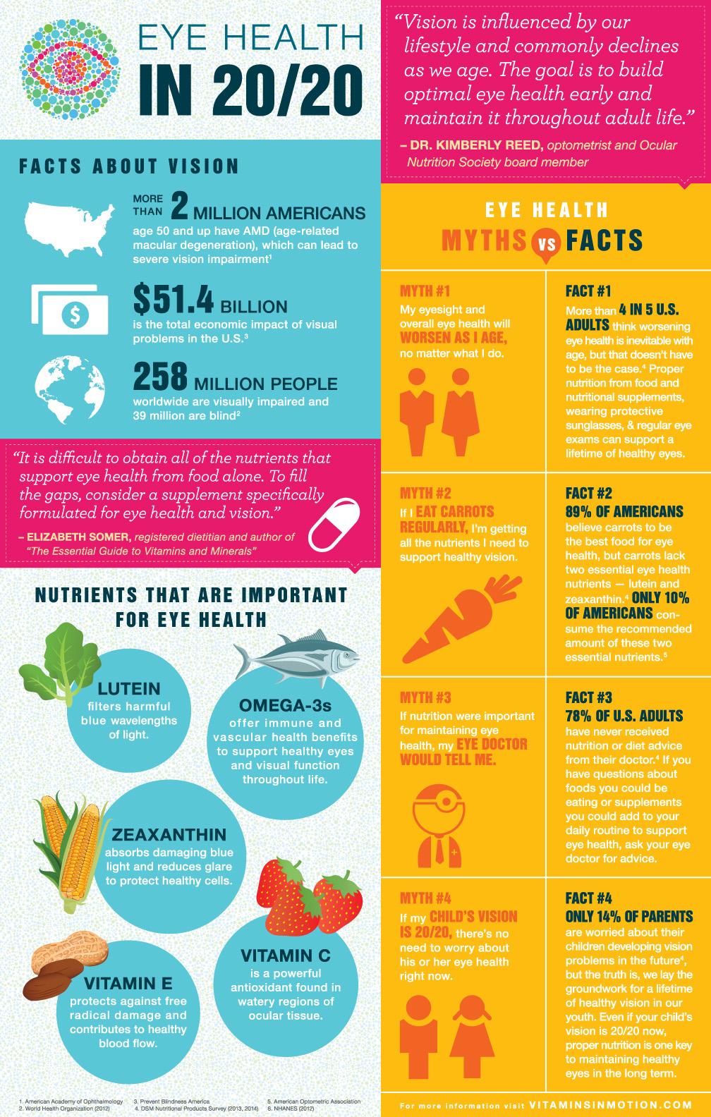 http://www.multivu.com/players/English/7129751-dsm-nutritional-products-eye-health-survey/gallery/image/97f2ecf8-f060-4970-979d-b8654366cc55.HR.jpg