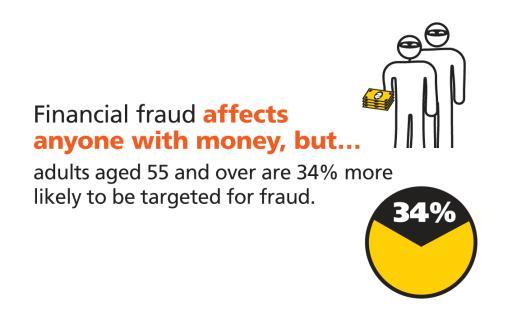 Targeted fraud