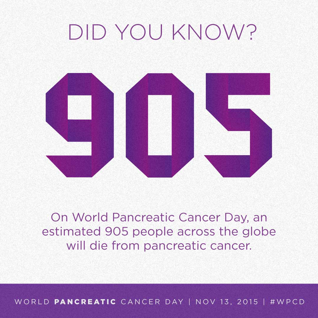 On World Pancreatic Cancer Day, an estimated 905 people across the globe will die from pancreatic cancer.
