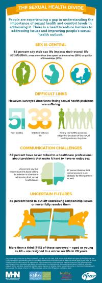 Network For Excellence In Women'S Sexual Health 41