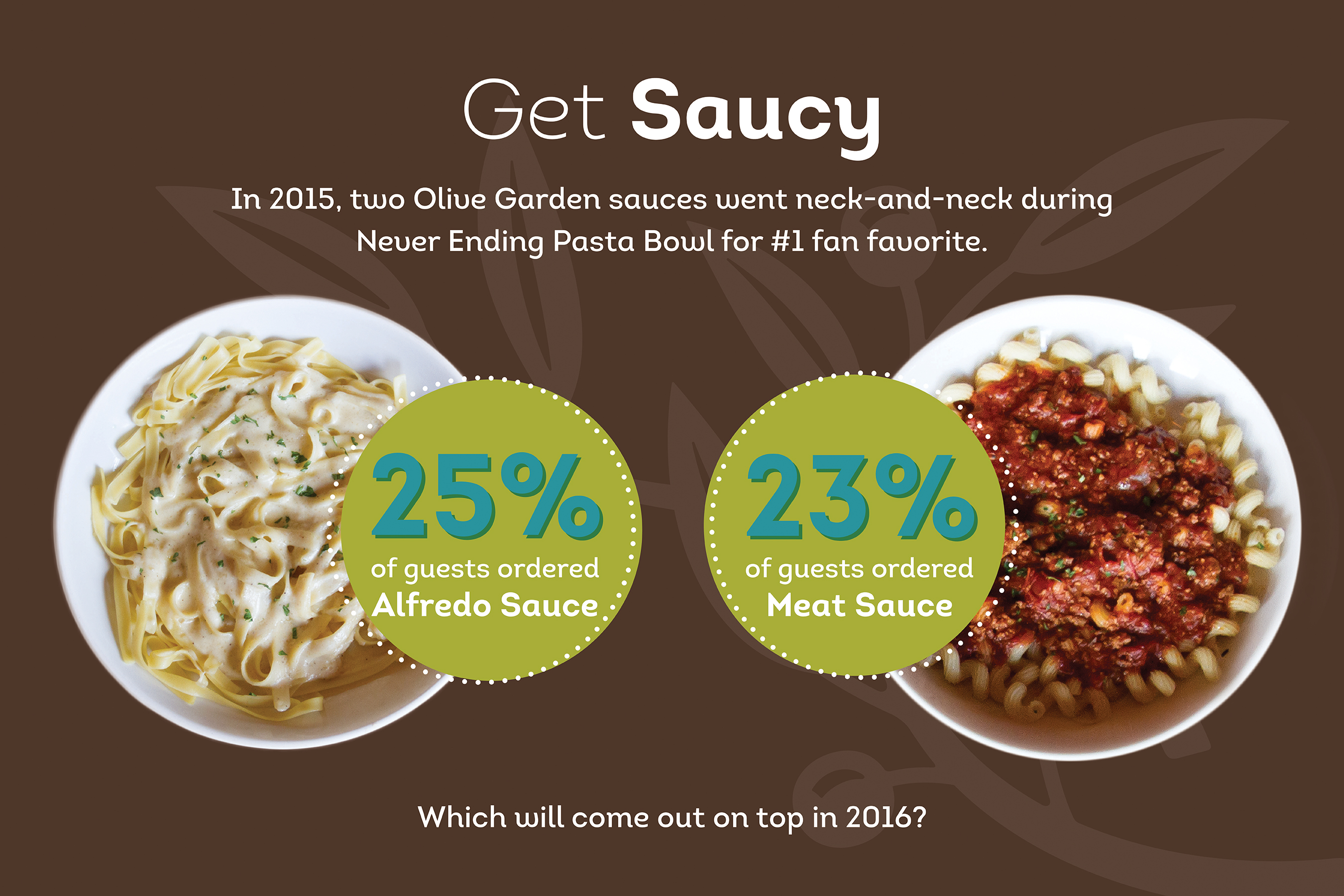 Olive garden s never ending pasta bowl returns with addition of best selling entr e chicken alfredo for Olive garden endless pasta bowl