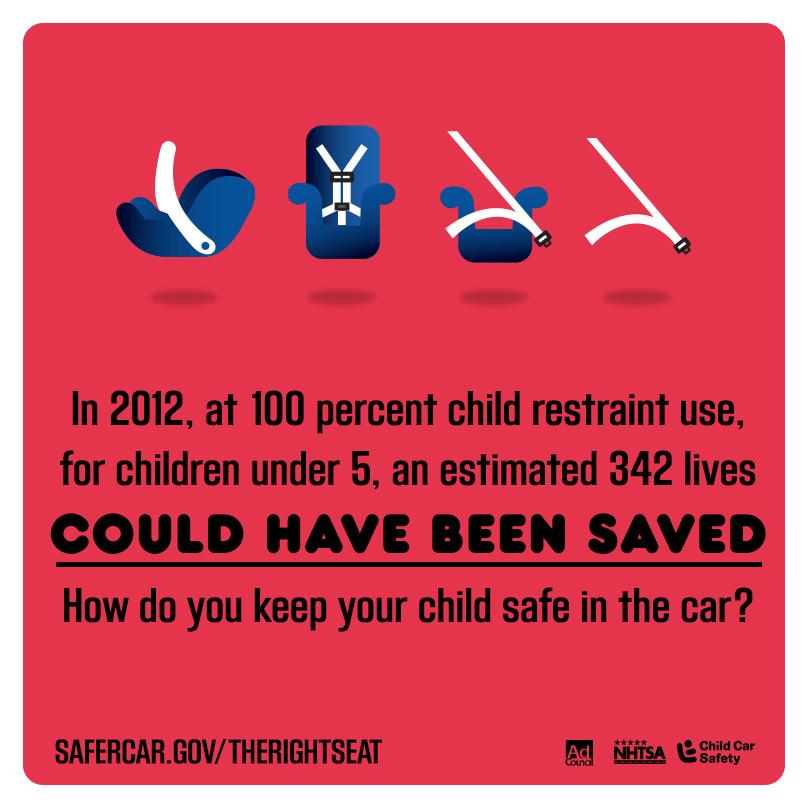 Safe Car Gov >> U.S. Department of Transportation Unveils Tools and ...