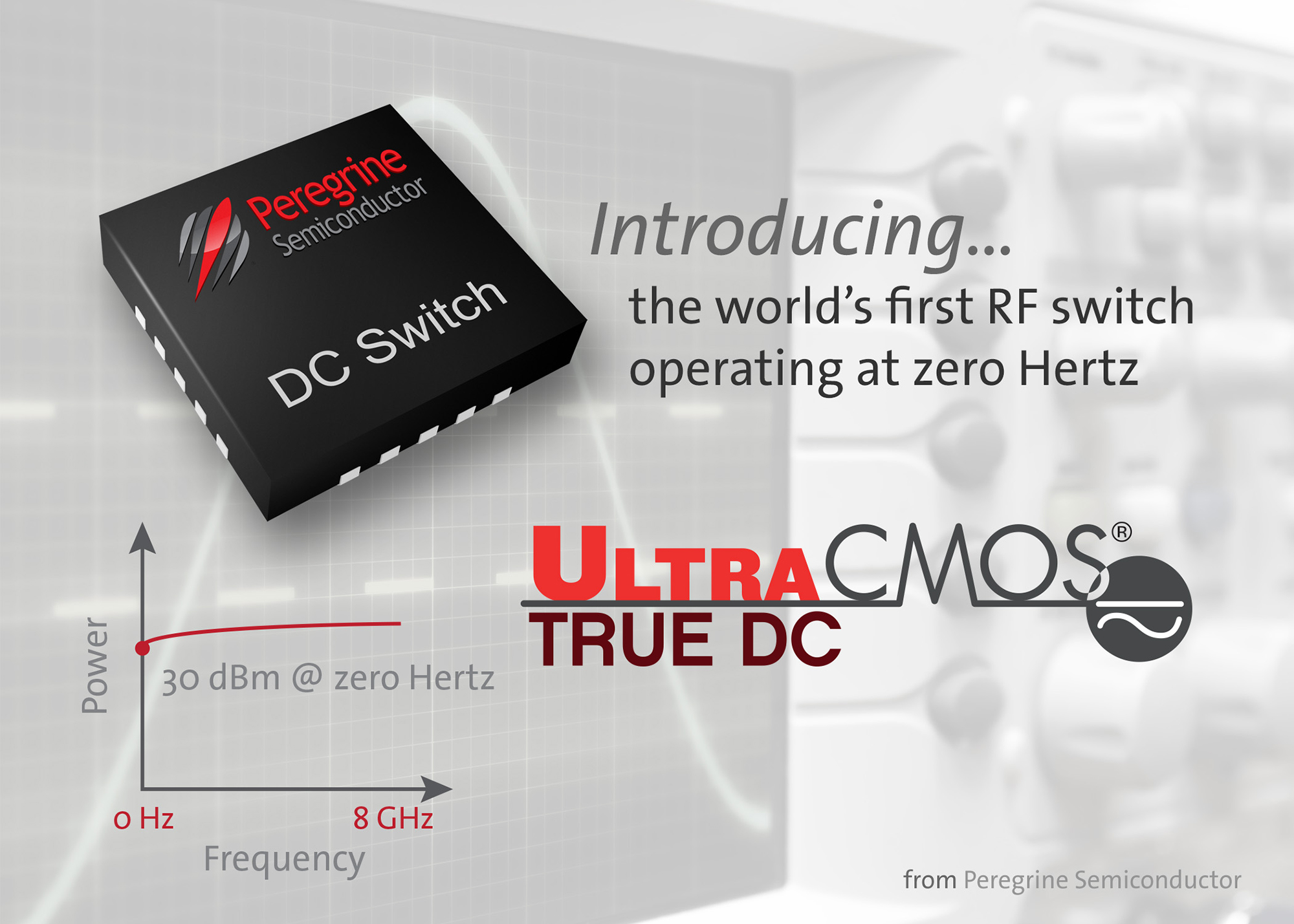 Peregrine Semiconductor sets a new standard with the industry?s first and only RF integrated switch to achieve true DC capability.