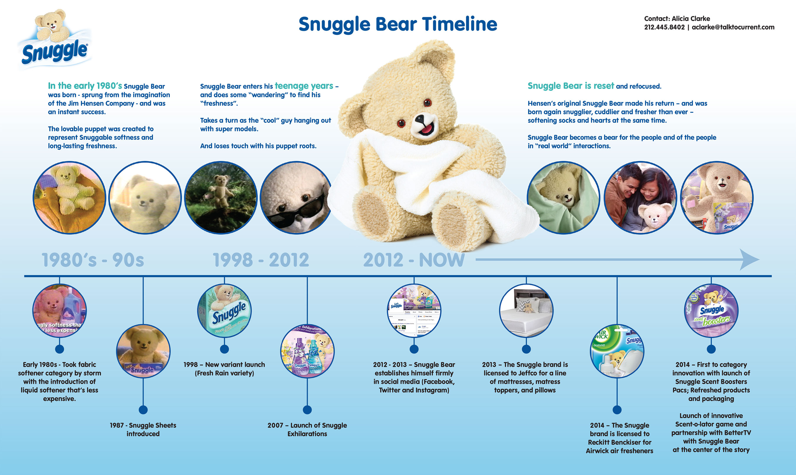 http://www.multivu.com/players/English/7312551-snuggle-bear-throwback-thursday-celebrates-thirty-years/gallery/image/f5d5011f-aae4-4326-a4fb-aed72009aec2.HR.jpg