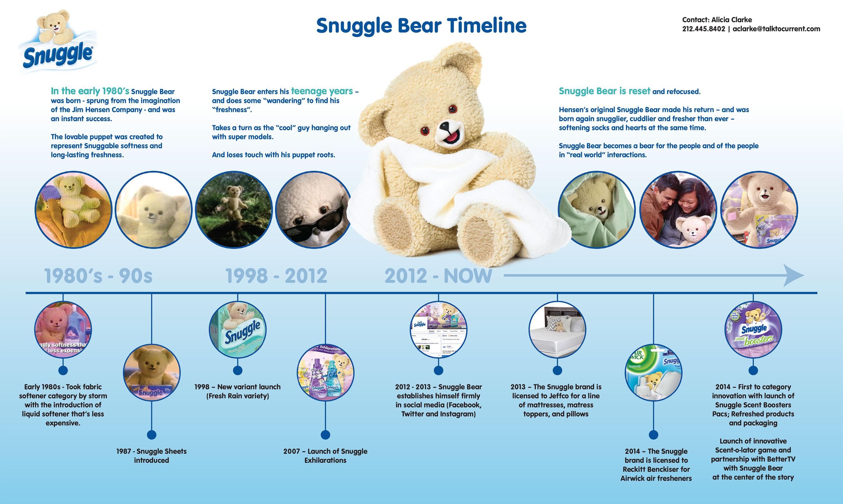 snuggle bear look meme wwwpixsharkcom images