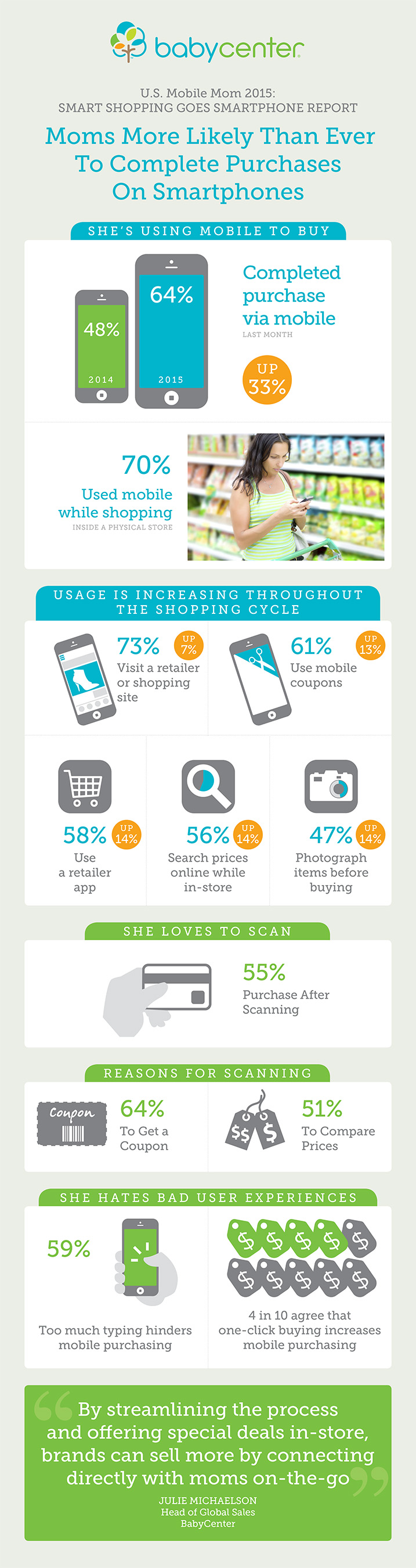 U.S. Mobile Mom 2015: SMART SHOPPING GOES SMARTPHONE REPORT